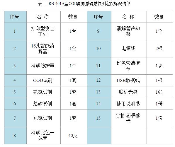 RB-401A型COD氨氮总磷总氮测定仪配套清单